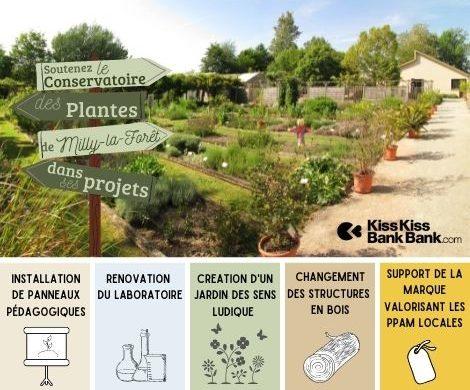 (Français) Financement participatif du Conservatoire pour ses projets de 2021